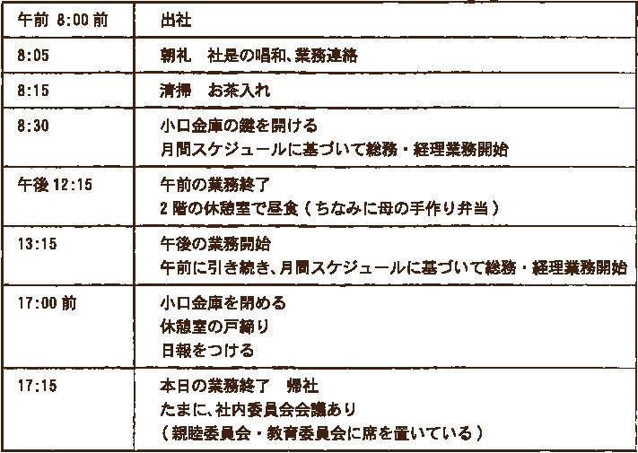 recruit_day02-01